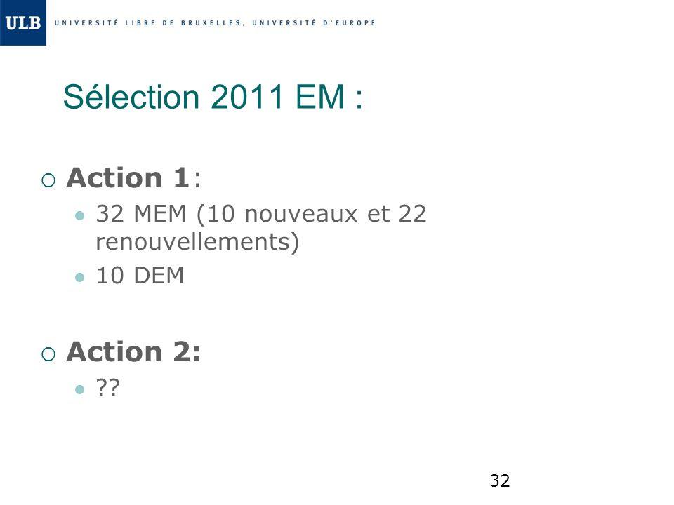 Sélection 2011 EM : Action 1: Action 2: