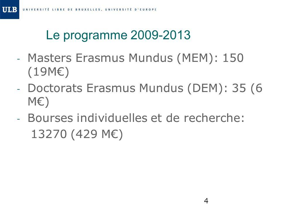 Le programme 2009-2013 Masters Erasmus Mundus (MEM): 150 (19M€)