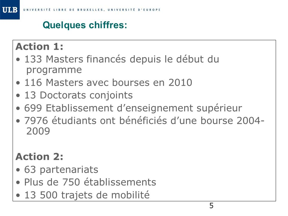 Quelques chiffres: Action 1: • 133 Masters financés depuis le début du programme. • 116 Masters avec bourses en 2010.