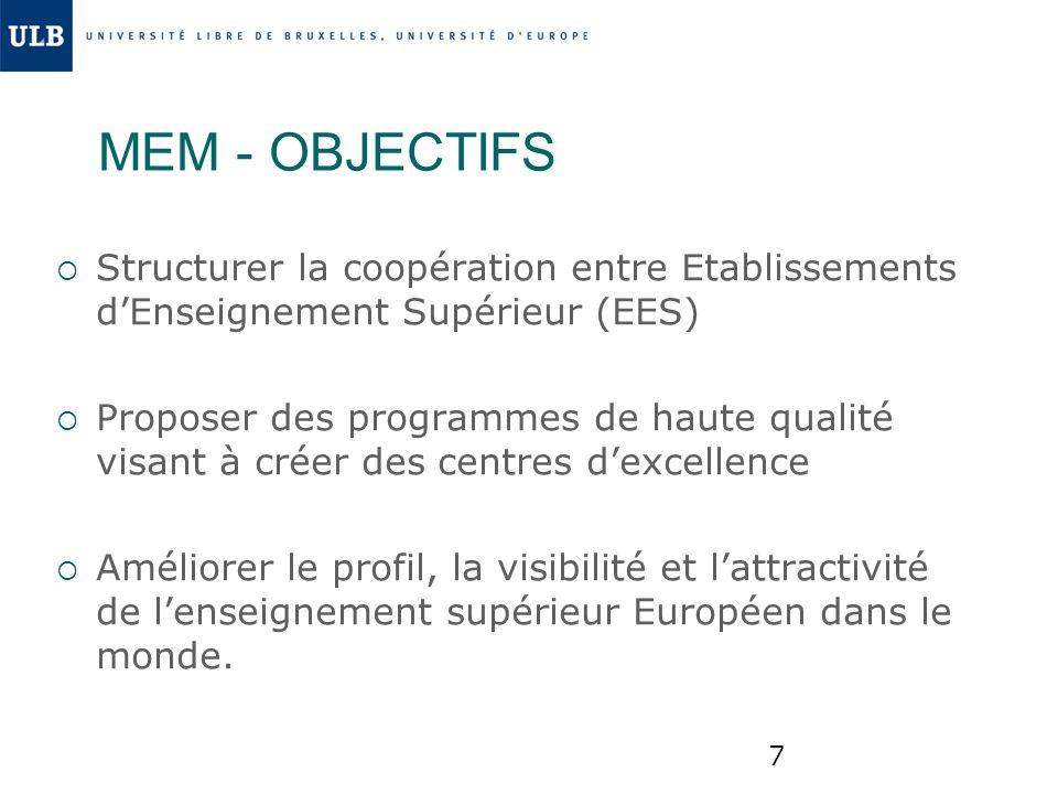 MEM - OBJECTIFS Structurer la coopération entre Etablissements d'Enseignement Supérieur (EES)