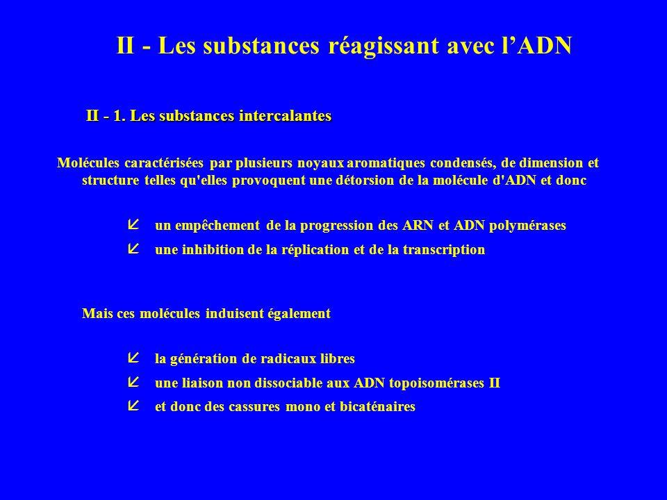 II - Les substances réagissant avec l'ADN
