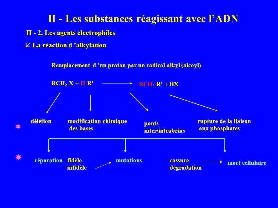 II - Les substances réagissant avec l'ADN II - 2