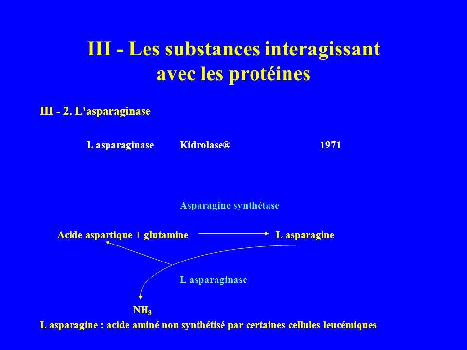 III - Les substances interagissant avec les protéines