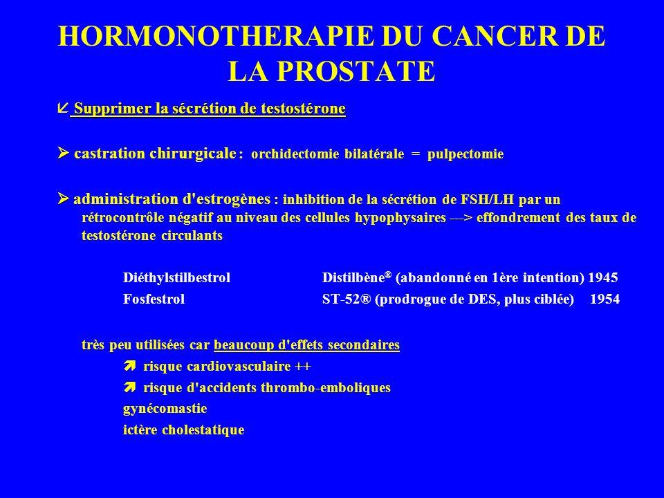 HORMONOTHERAPIE DU CANCER DE LA PROSTATE