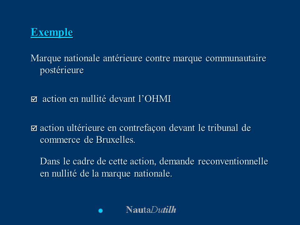 Exemple Marque nationale antérieure contre marque communautaire postérieure. action en nullité devant l'OHMI.