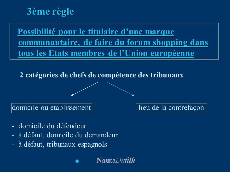 3ème règle Possibilité pour le titulaire d'une marque communautaire, de faire du forum shopping dans tous les Etats membres de l'Union européenne.