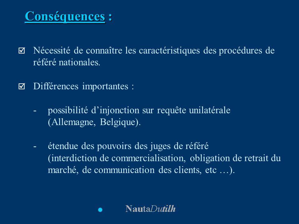 Conséquences : Nécessité de connaître les caractéristiques des procédures de référé nationales. Différences importantes :