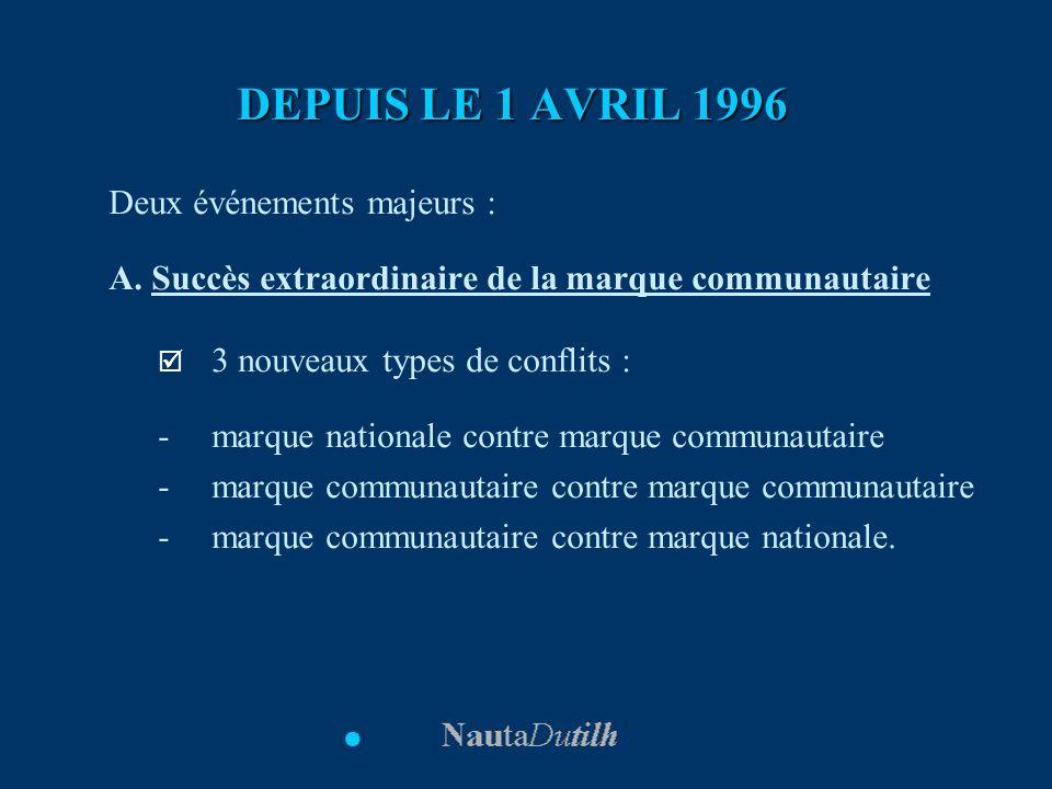 DEPUIS LE 1 AVRIL 1996 Deux événements majeurs :