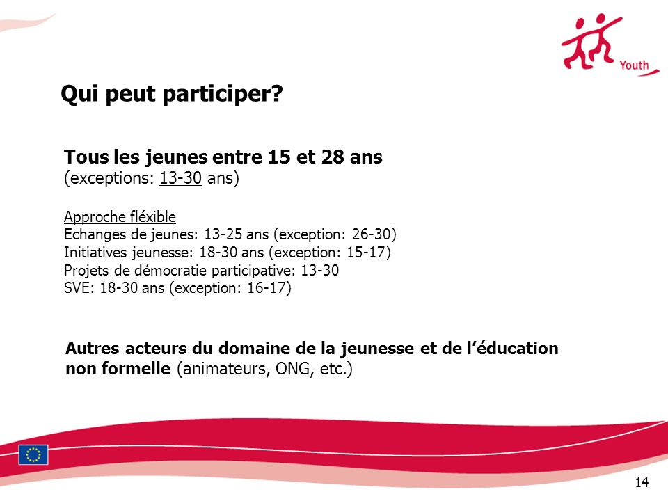 Qui peut participer Tous les jeunes entre 15 et 28 ans (exceptions: 13-30 ans) Approche fléxible.
