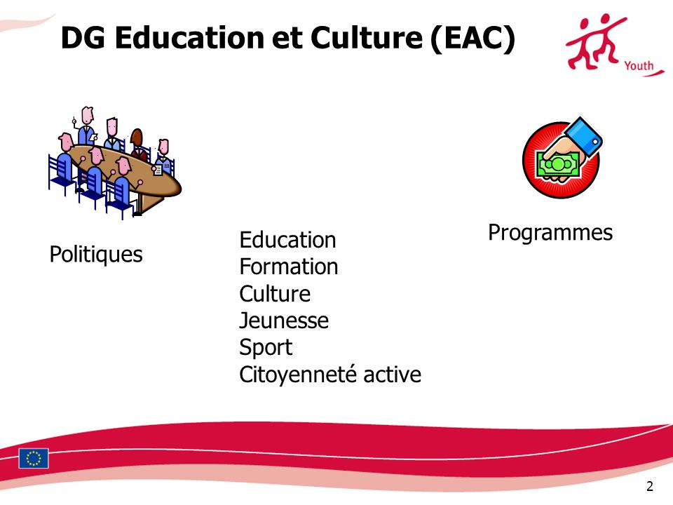 DG Education et Culture (EAC)