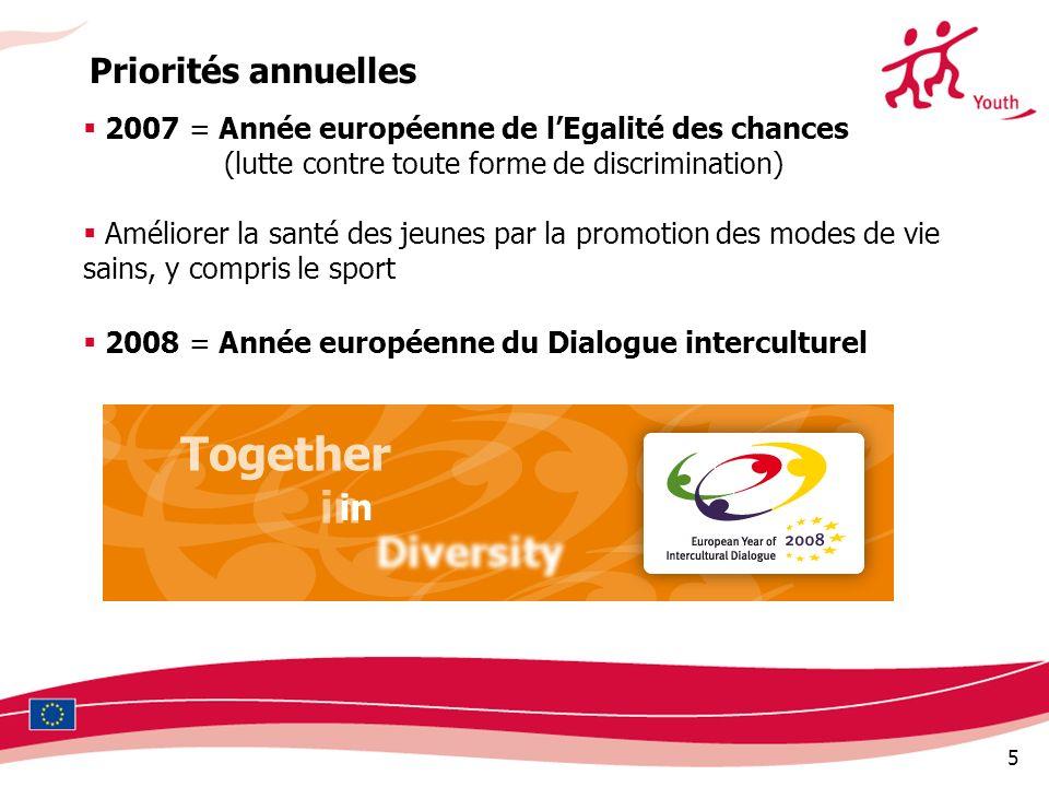 Priorités annuelles 2007 = Année européenne de l'Egalité des chances