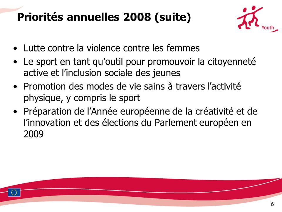 Priorités annuelles 2008 (suite)