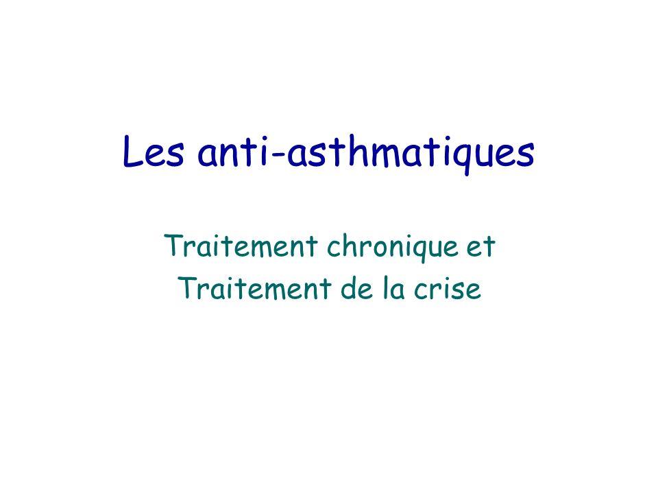 Les anti-asthmatiques