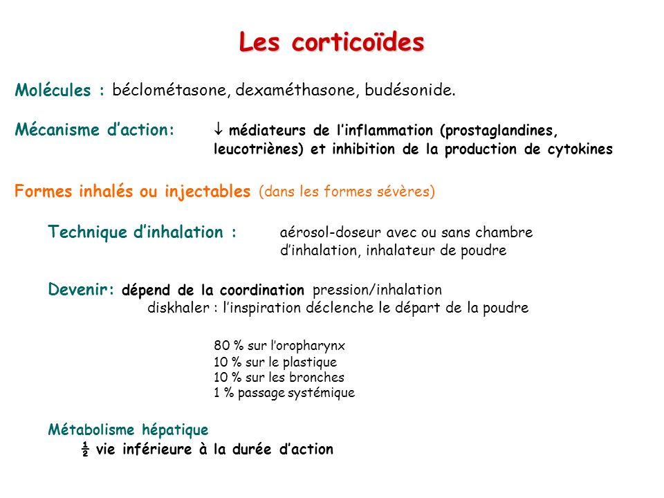 Les corticoïdes Molécules : béclométasone, dexaméthasone, budésonide.