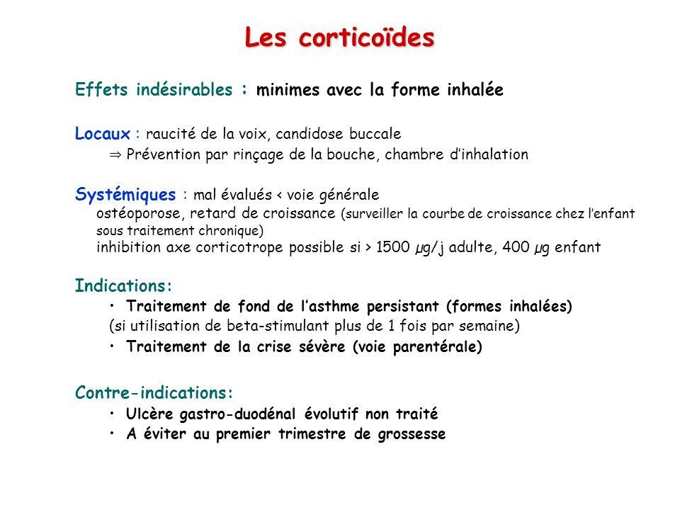 Les corticoïdes Effets indésirables : minimes avec la forme inhalée