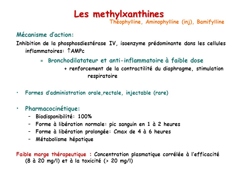 Les methylxanthines Mécanisme d'action: Pharmacocinétique:
