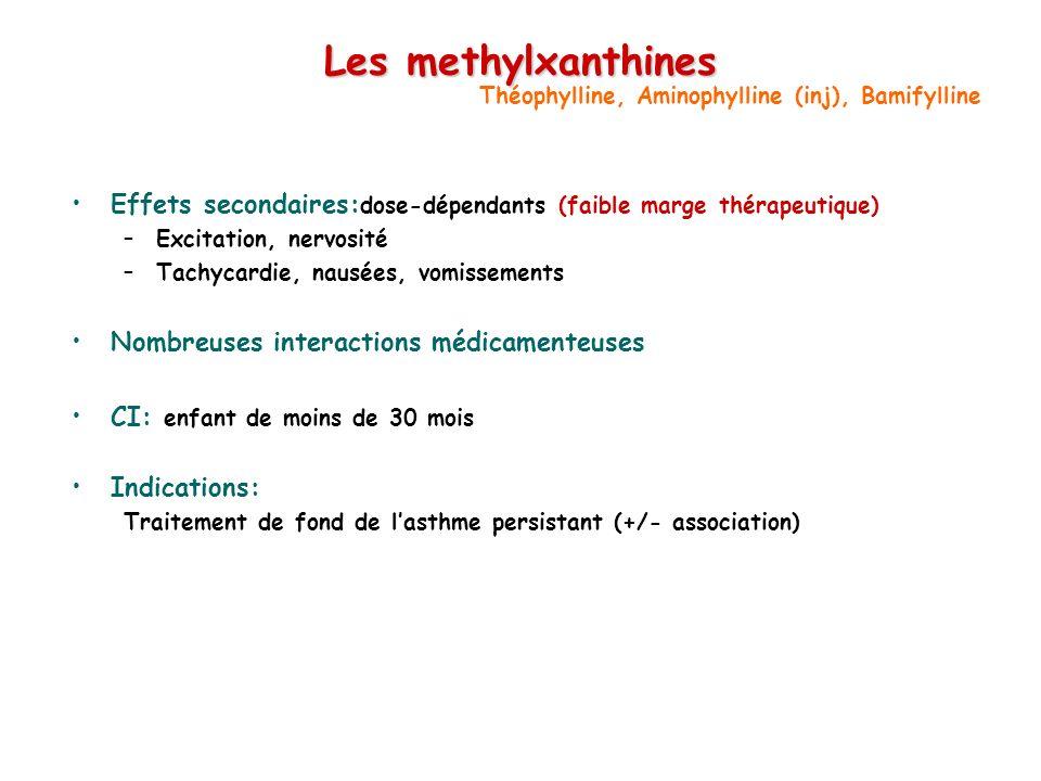 Les methylxanthines Théophylline, Aminophylline (inj), Bamifylline. Effets secondaires:dose-dépendants (faible marge thérapeutique)