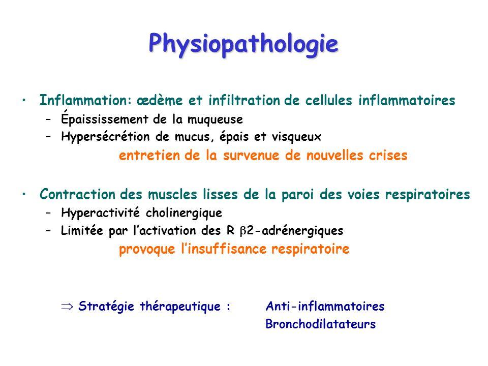 Physiopathologie Inflammation: œdème et infiltration de cellules inflammatoires. Épaississement de la muqueuse.