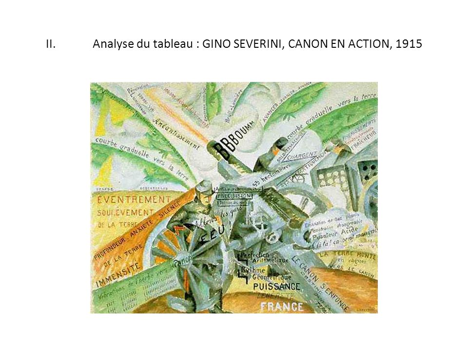 II. Analyse du tableau : GINO SEVERINI, CANON EN ACTION, 1915