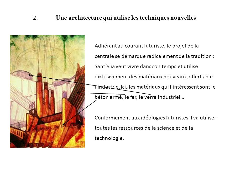 2. Une architecture qui utilise les techniques nouvelles