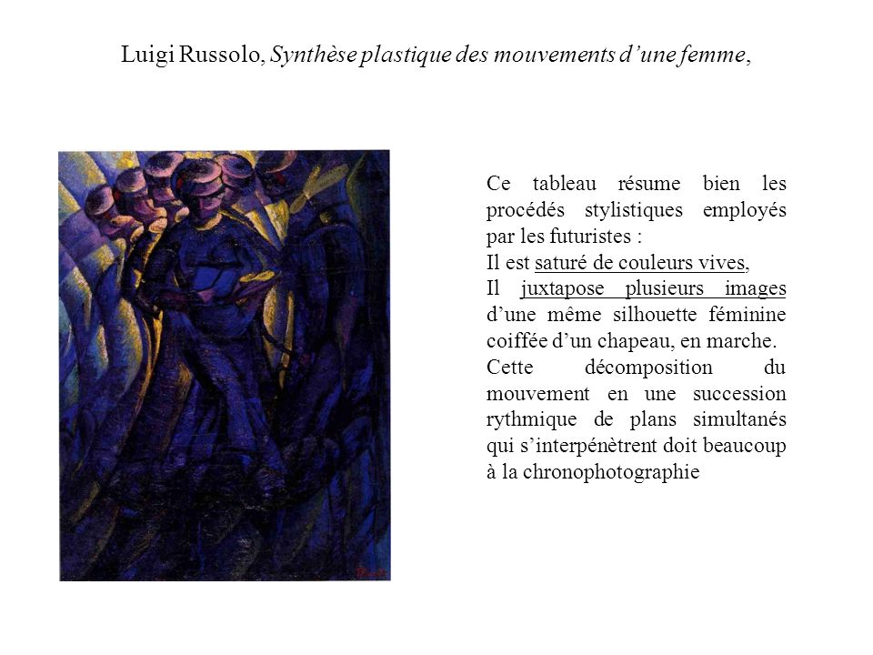 Luigi Russolo, Synthèse plastique des mouvements d'une femme,