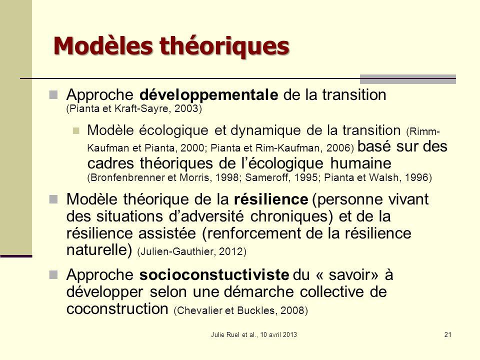 Modèles théoriques Approche développementale de la transition (Pianta et Kraft-Sayre, 2003)