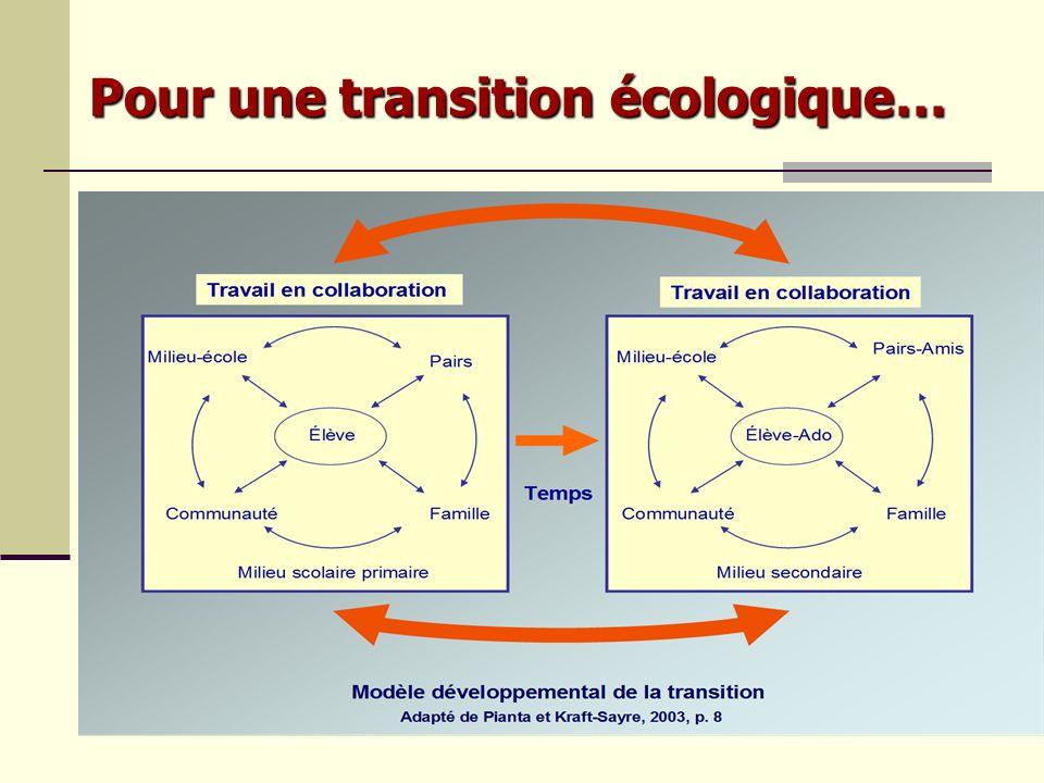 Pour une transition écologique…