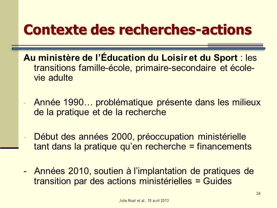 Contexte des recherches-actions