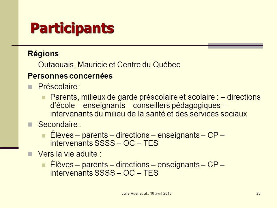 Participants Régions Outaouais, Mauricie et Centre du Québec