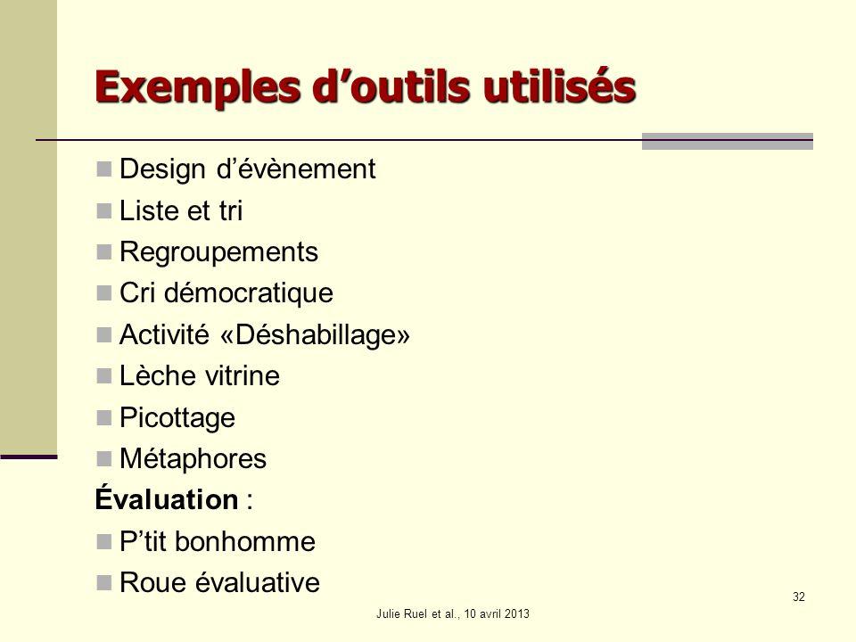 Exemples d'outils utilisés