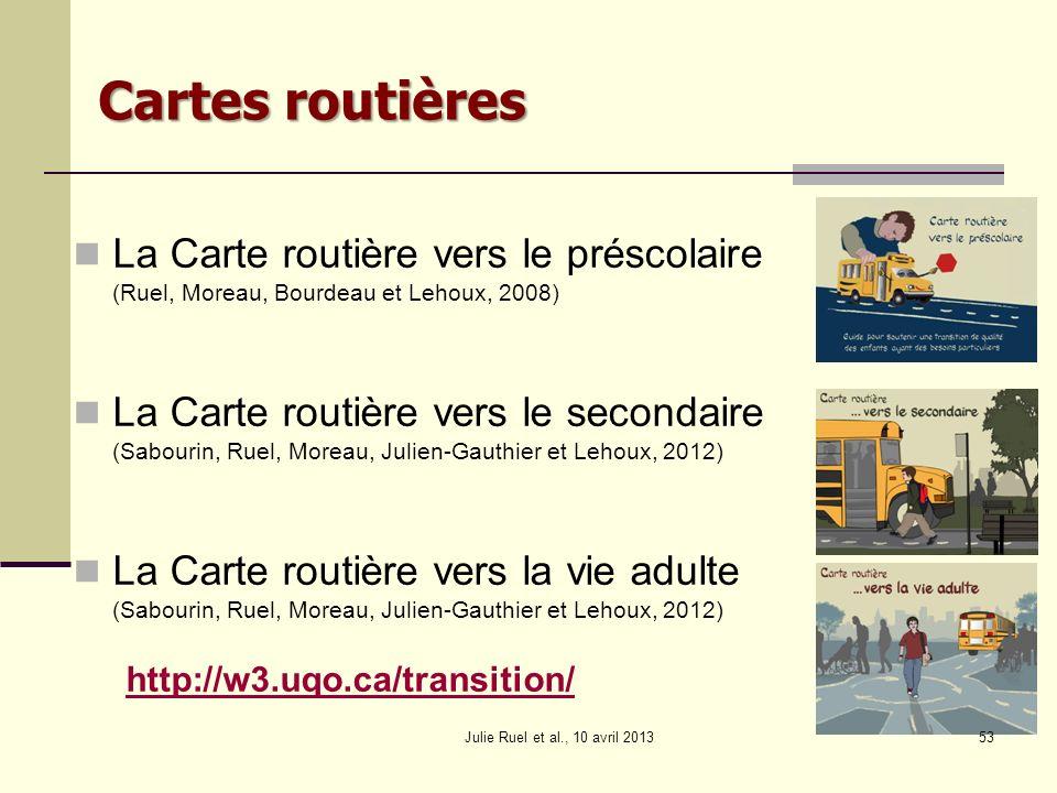 Cartes routières La Carte routière vers le préscolaire (Ruel, Moreau, Bourdeau et Lehoux, 2008)