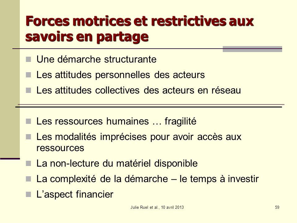 Forces motrices et restrictives aux savoirs en partage
