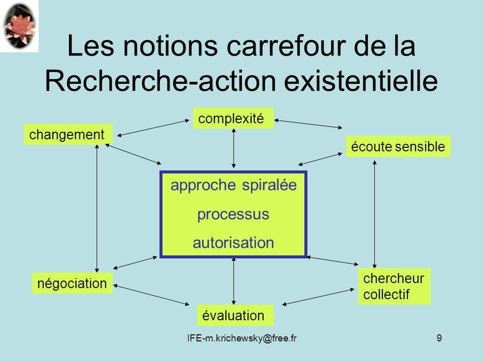 Les notions carrefour de la Recherche-action existentielle