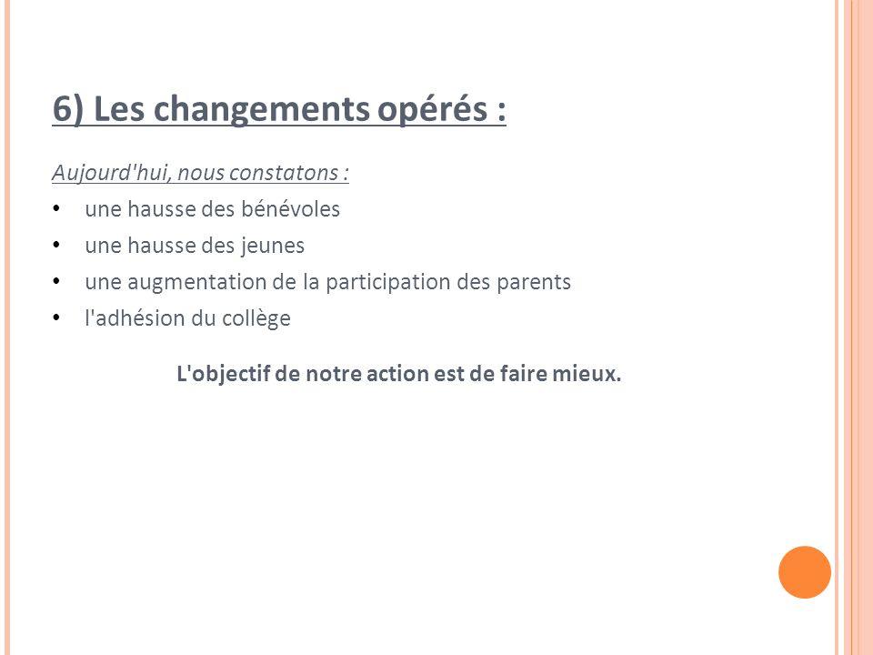 6) Les changements opérés :
