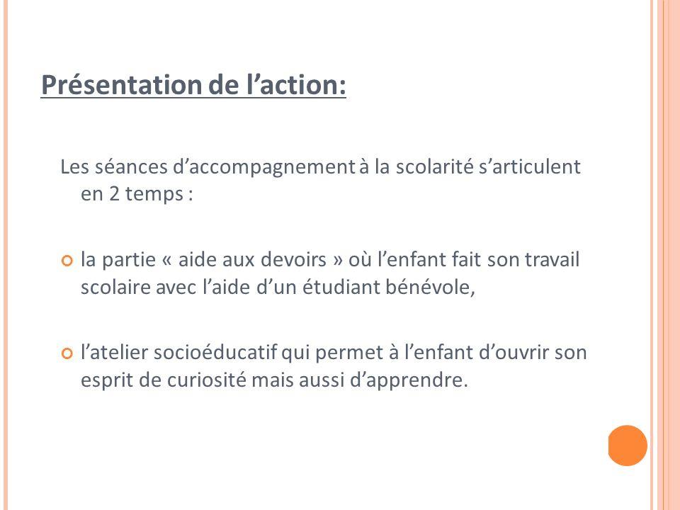 Présentation de l'action: