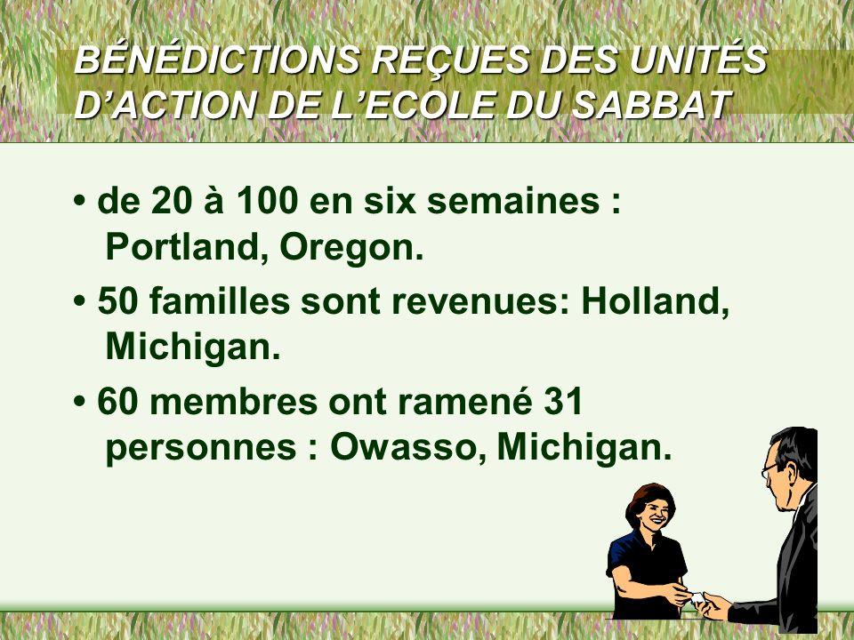 BÉNÉDICTIONS REÇUES DES UNITÉS D'ACTION DE L'ECOLE DU SABBAT