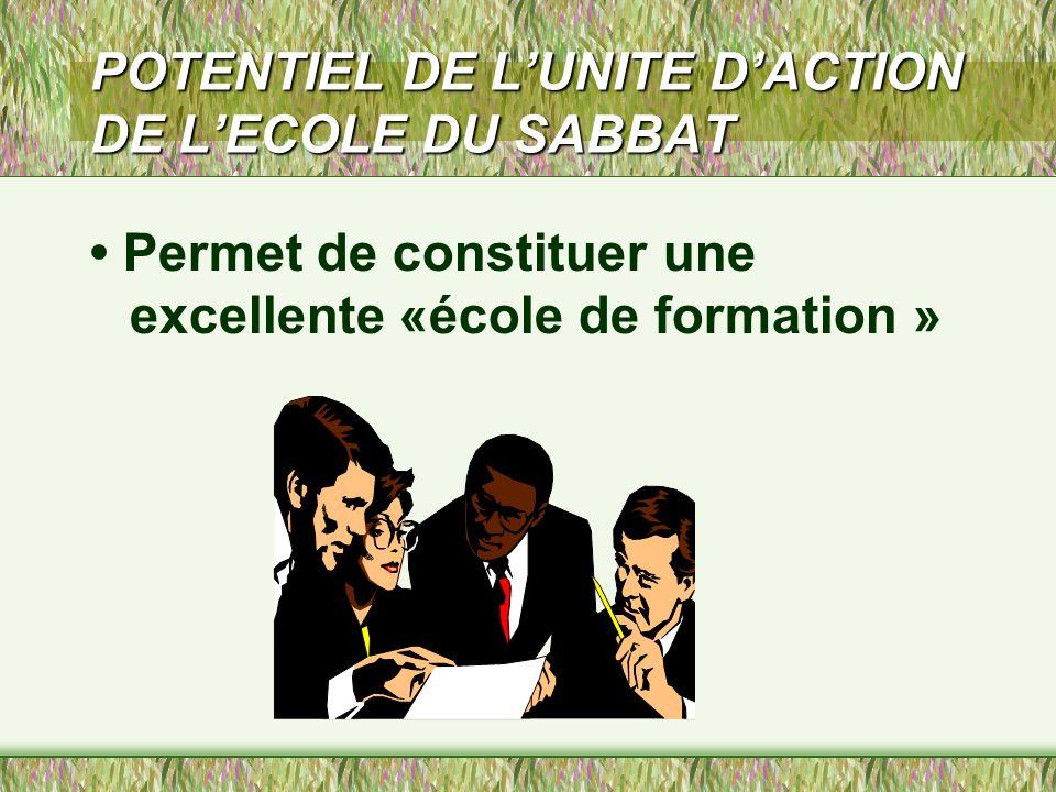 POTENTIEL DE L'UNITE D'ACTION DE L'ECOLE DU SABBAT