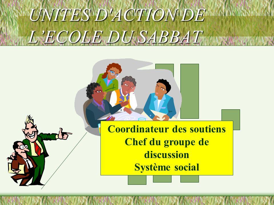 UNITES D ACTION DE L'ECOLE DU SABBAT