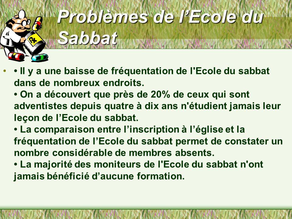 Problèmes de l'Ecole du Sabbat