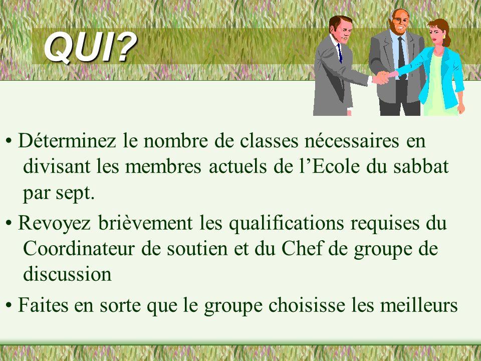 QUI • Déterminez le nombre de classes nécessaires en divisant les membres actuels de l'Ecole du sabbat par sept.