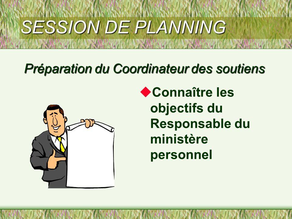 SESSION DE PLANNING Préparation du Coordinateur des soutiens