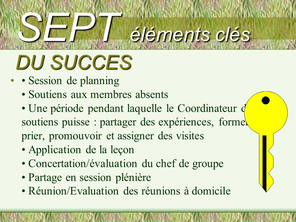 SEPT éléments clés DU SUCCES