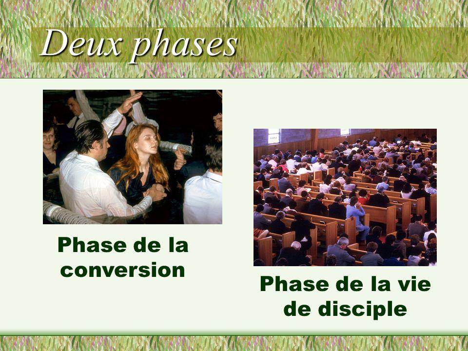 Phase de la vie de disciple