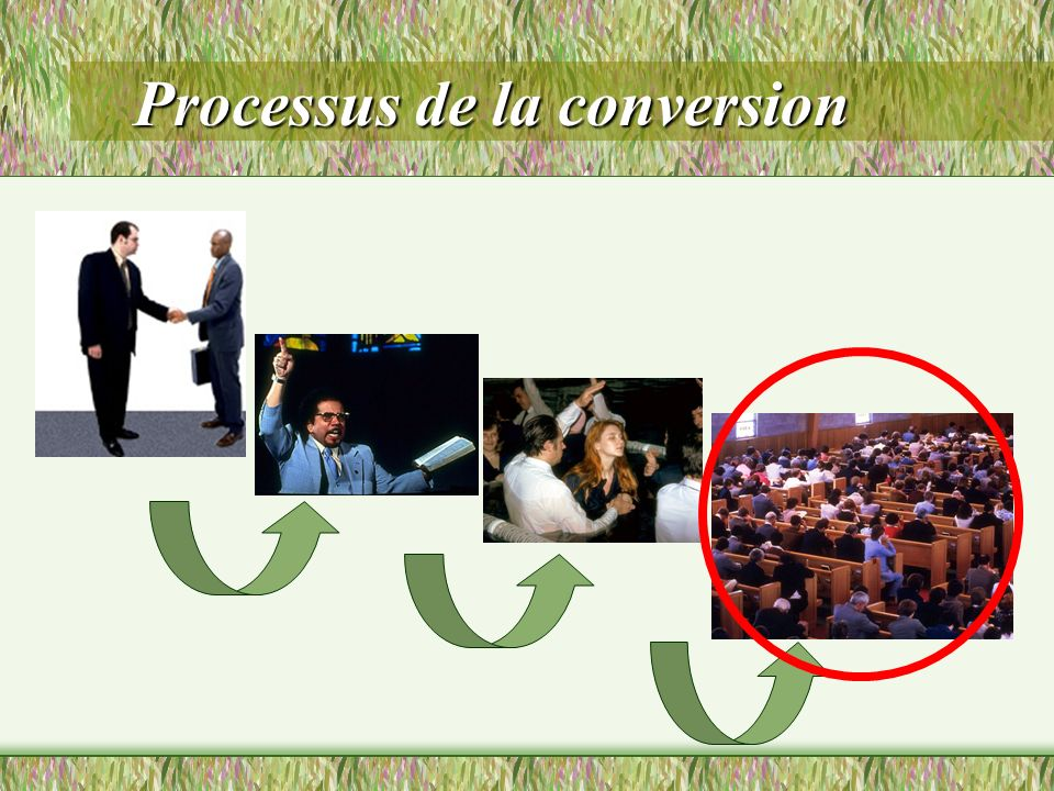 Processus de la conversion