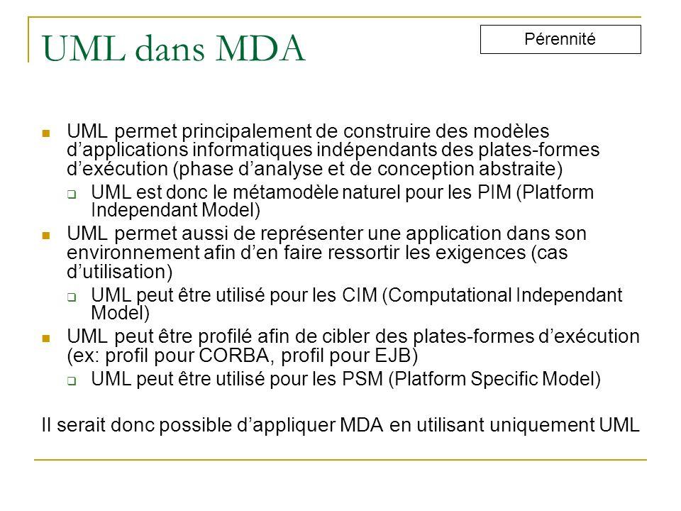 UML dans MDA Pérennité.