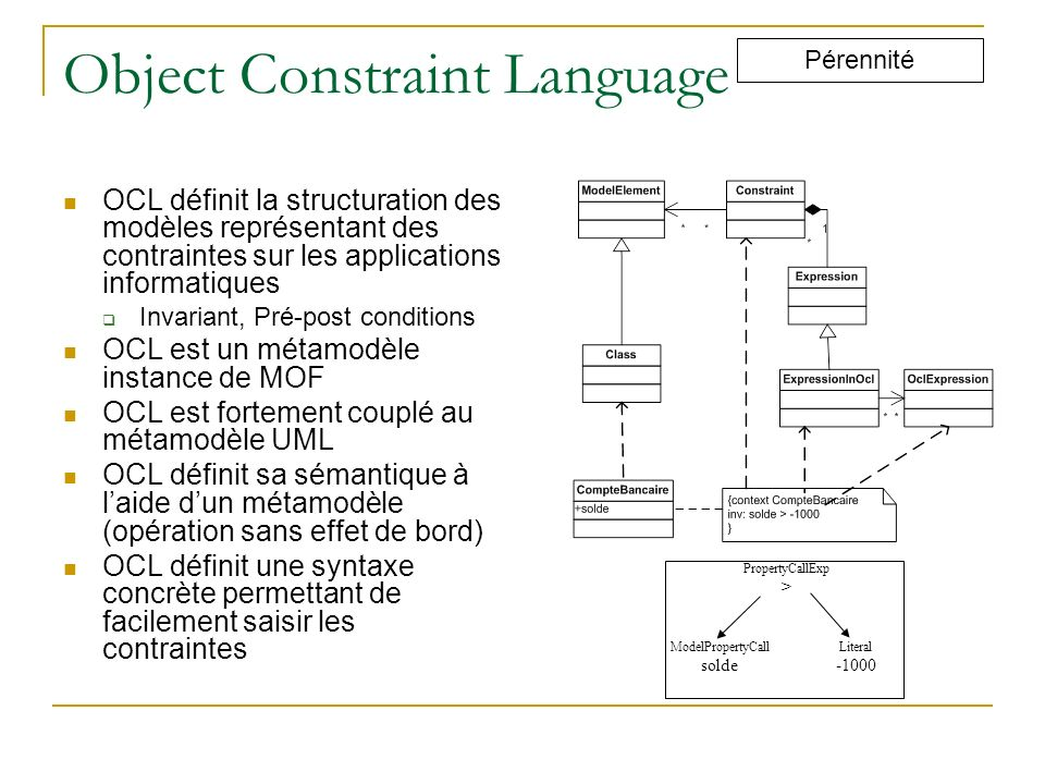 Object Constraint Language