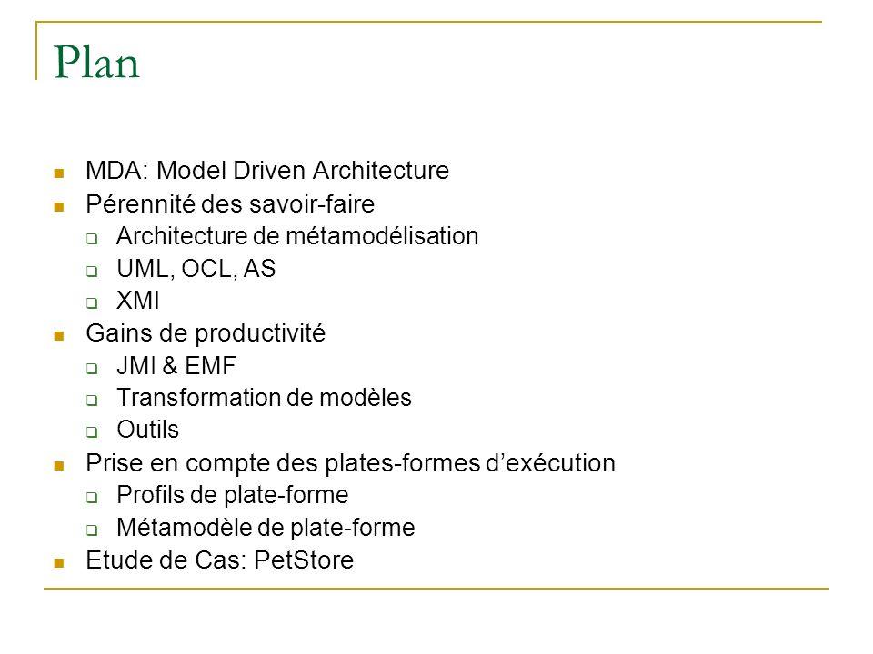 Plan MDA: Model Driven Architecture Pérennité des savoir-faire