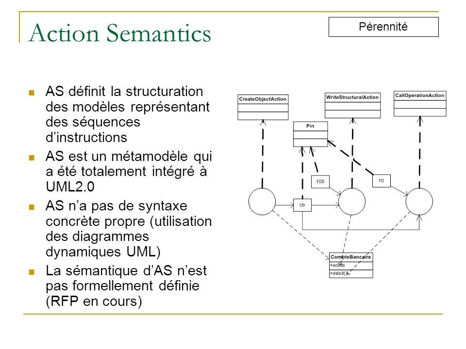 Action Semantics Pérennité. AS définit la structuration des modèles représentant des séquences d'instructions.