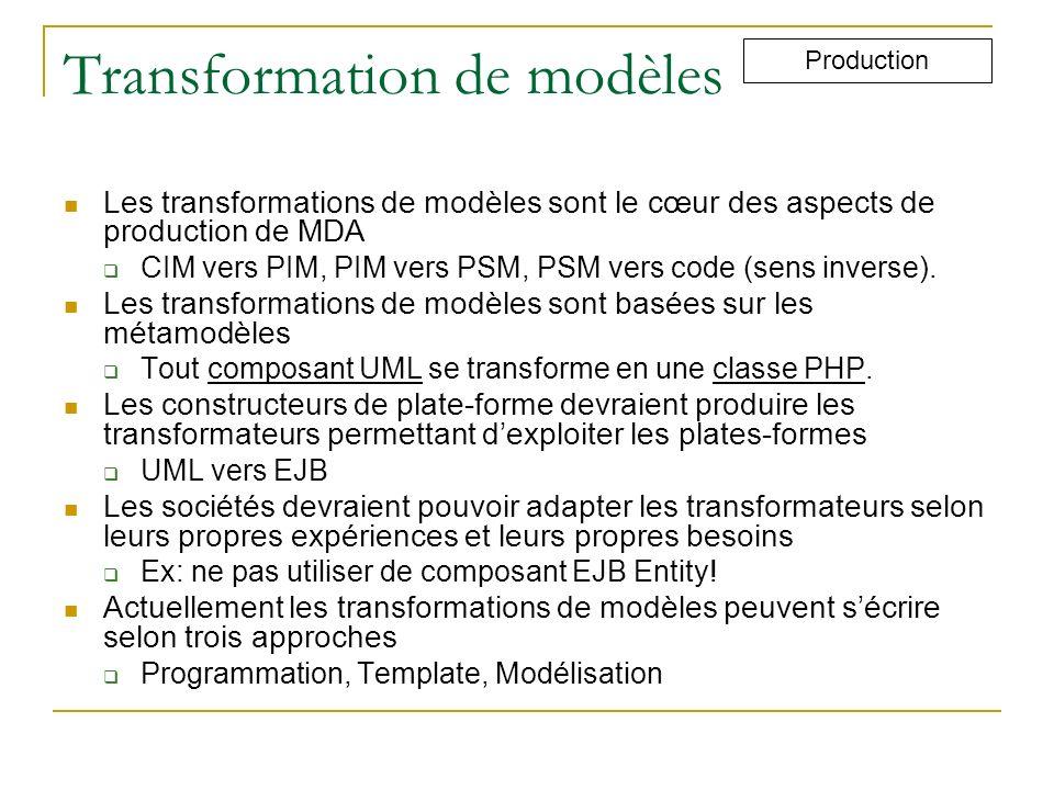 Transformation de modèles