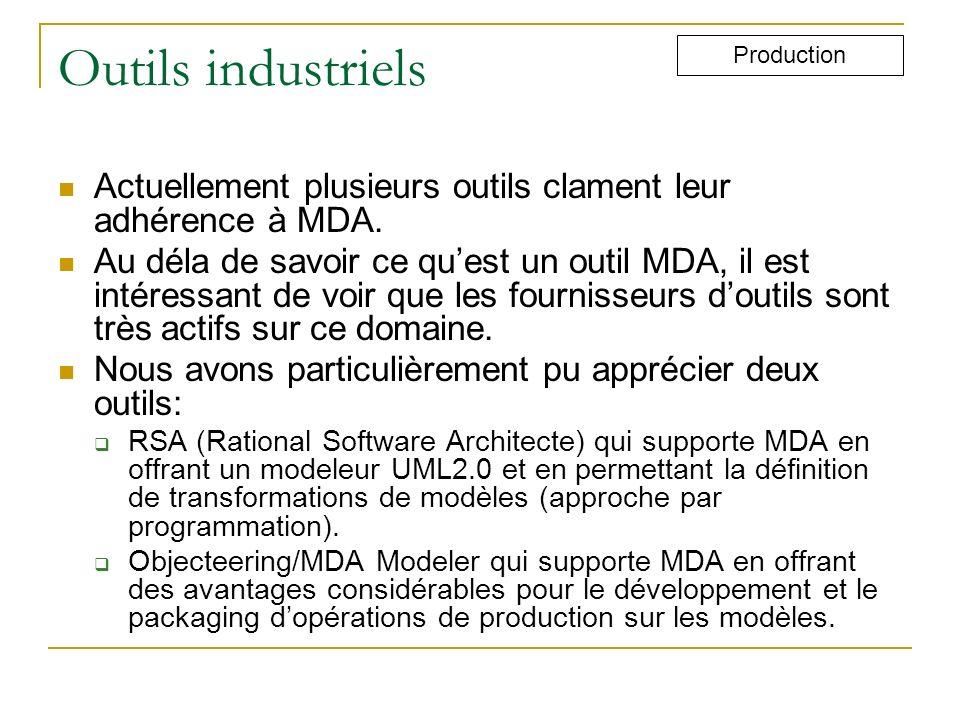Outils industriels Production. Actuellement plusieurs outils clament leur adhérence à MDA.